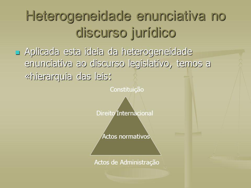 Heterogeneidade enunciativa no discurso jurídico