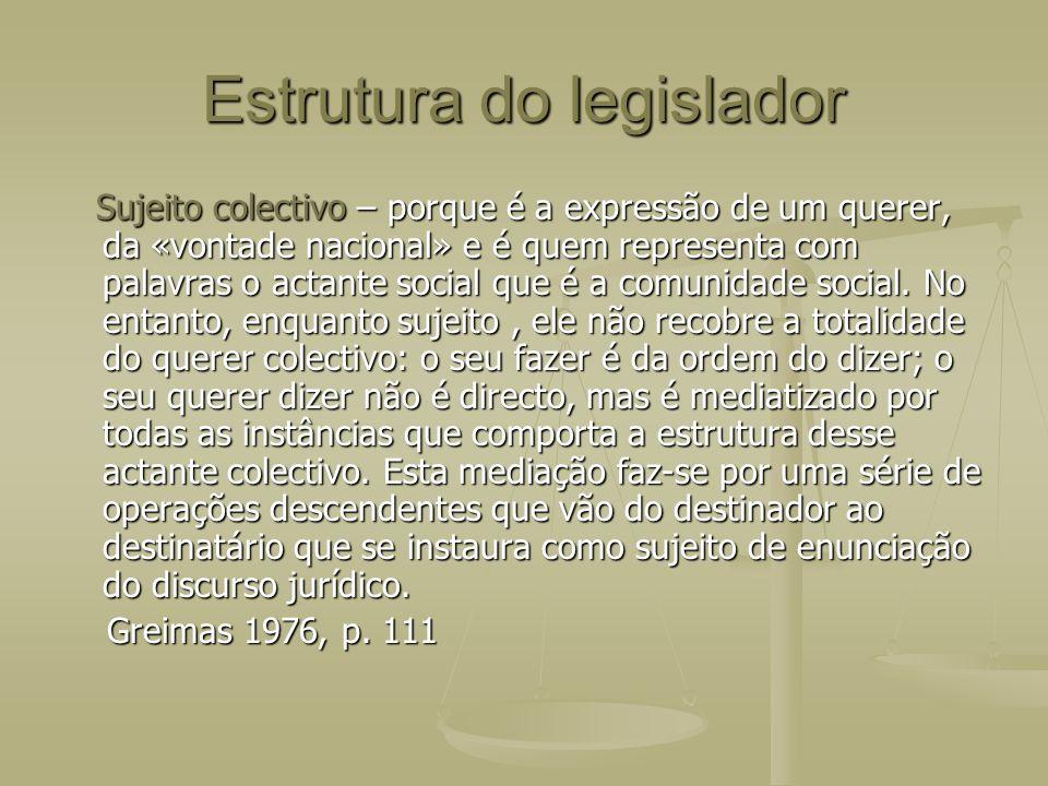 Estrutura do legislador