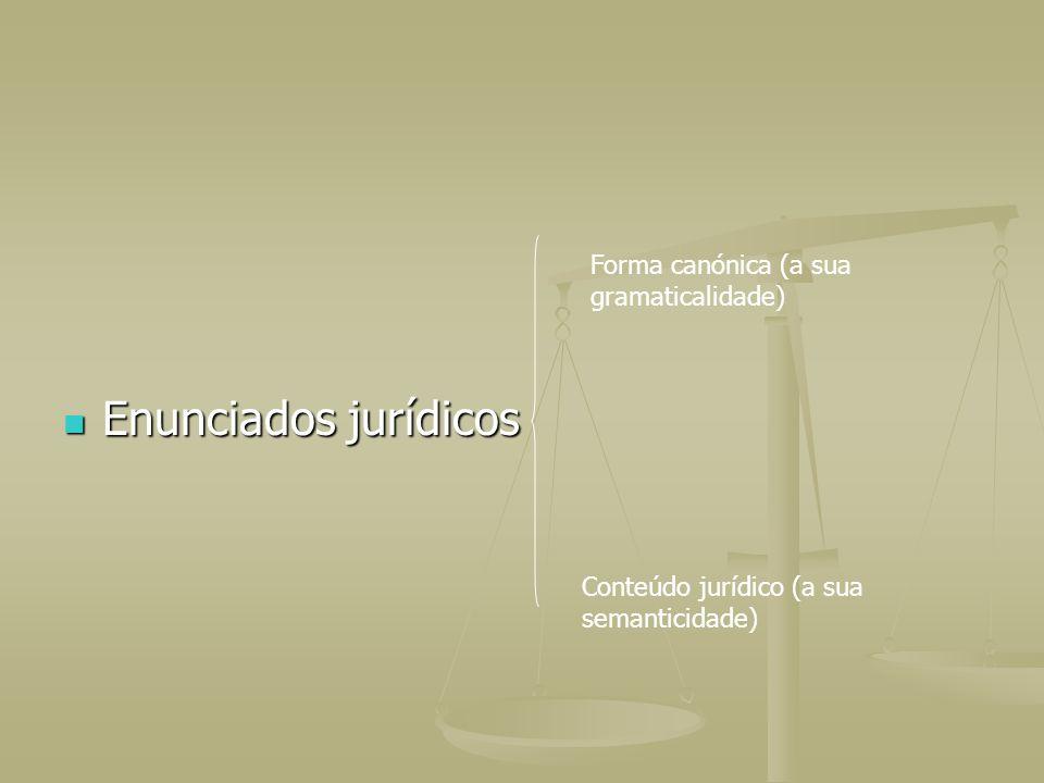 Enunciados jurídicos Forma canónica (a sua gramaticalidade)