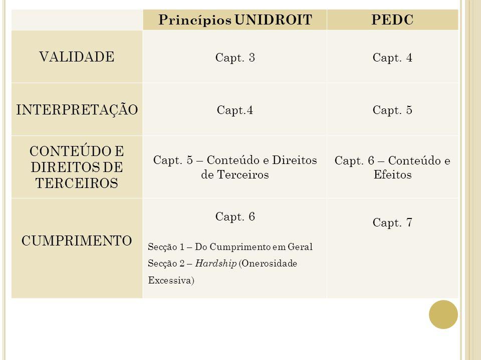Princípios UNIDROIT PEDC