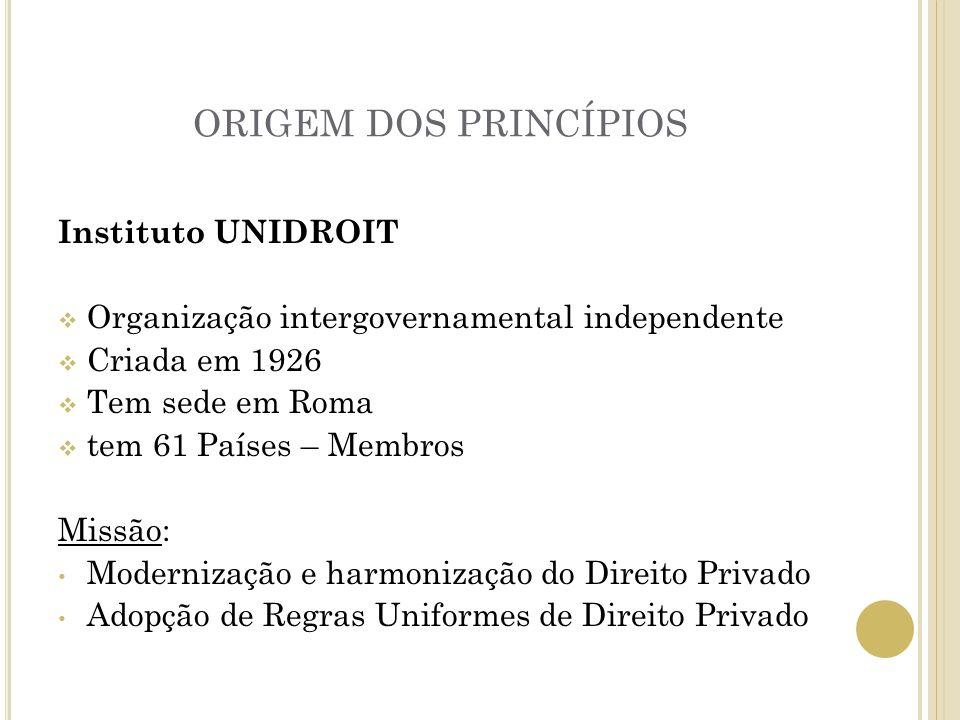 ORIGEM DOS PRINCÍPIOS Instituto UNIDROIT