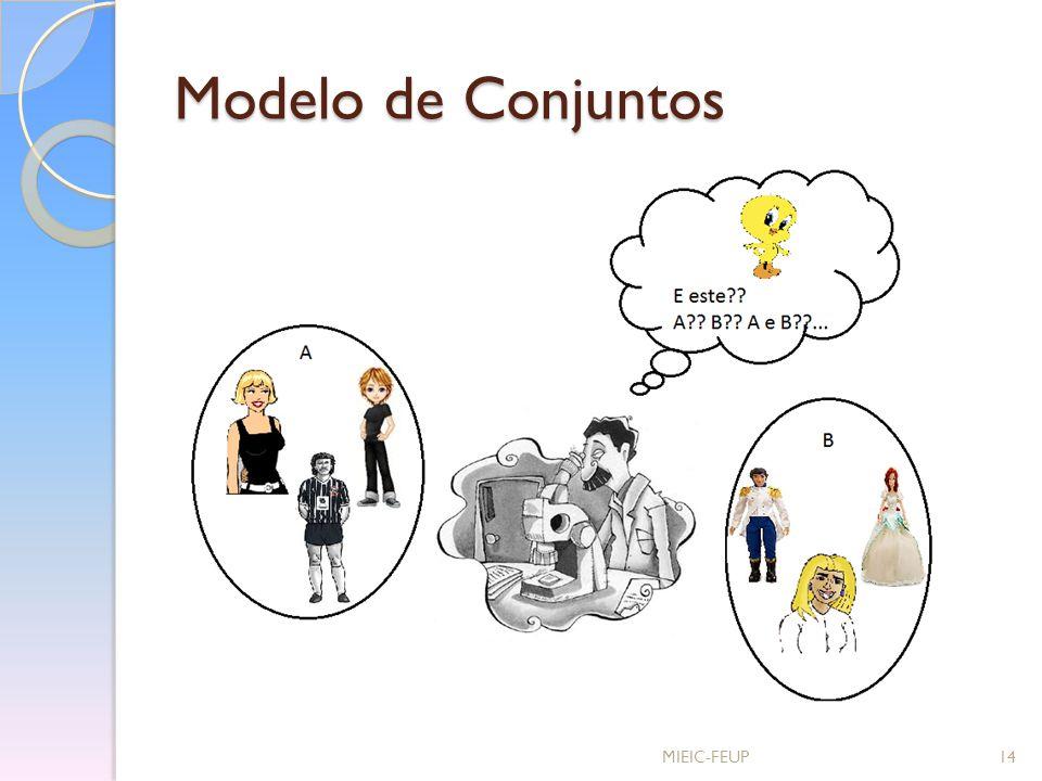 Modelo de Conjuntos MIEIC-FEUP