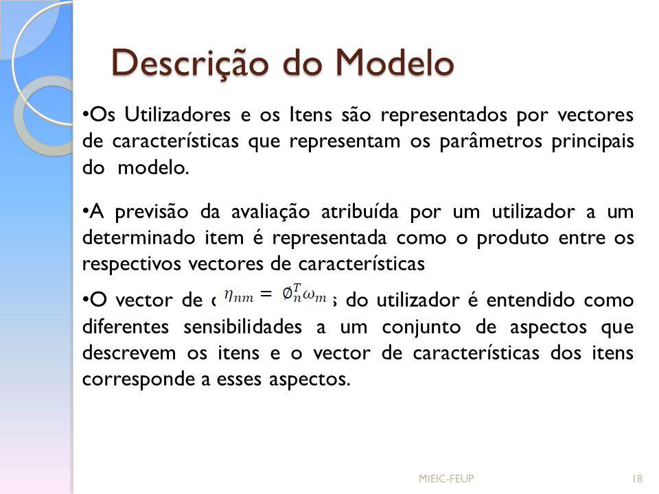 Descrição do Modelo Os Utilizadores e os Itens são representados por vectores de características que representam os parâmetros principais do modelo.