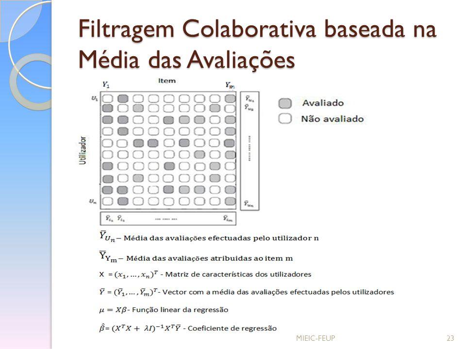 Filtragem Colaborativa baseada na Média das Avaliações