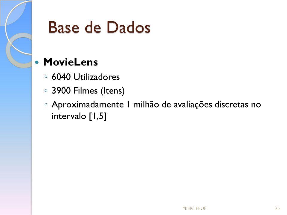 Base de Dados MovieLens 6040 Utilizadores 3900 Filmes (Itens)
