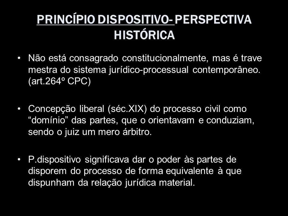 PRINCÍPIO DISPOSITIVO- PERSPECTIVA HISTÓRICA