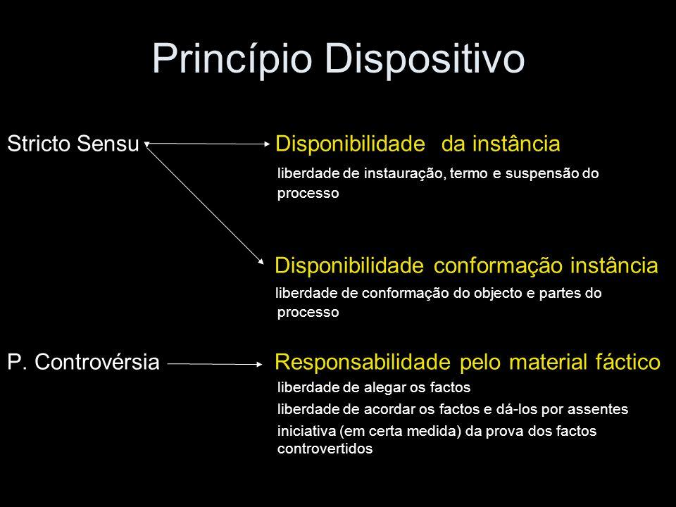 Princípio Dispositivo