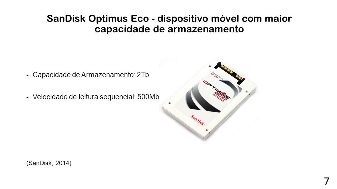 SanDisk Optimus Eco - dispositivo móvel com maior capacidade de armazenamento