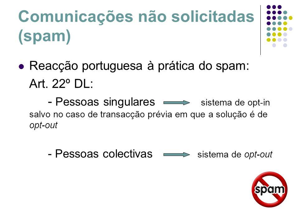 Comunicações não solicitadas (spam)