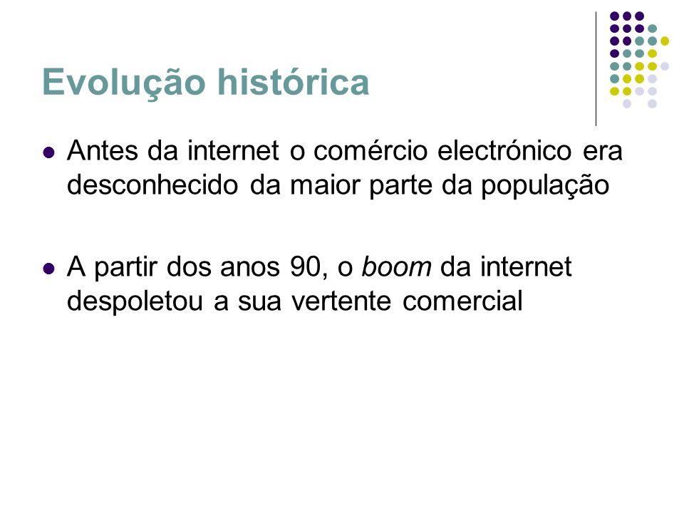 Evolução histórica Antes da internet o comércio electrónico era desconhecido da maior parte da população.