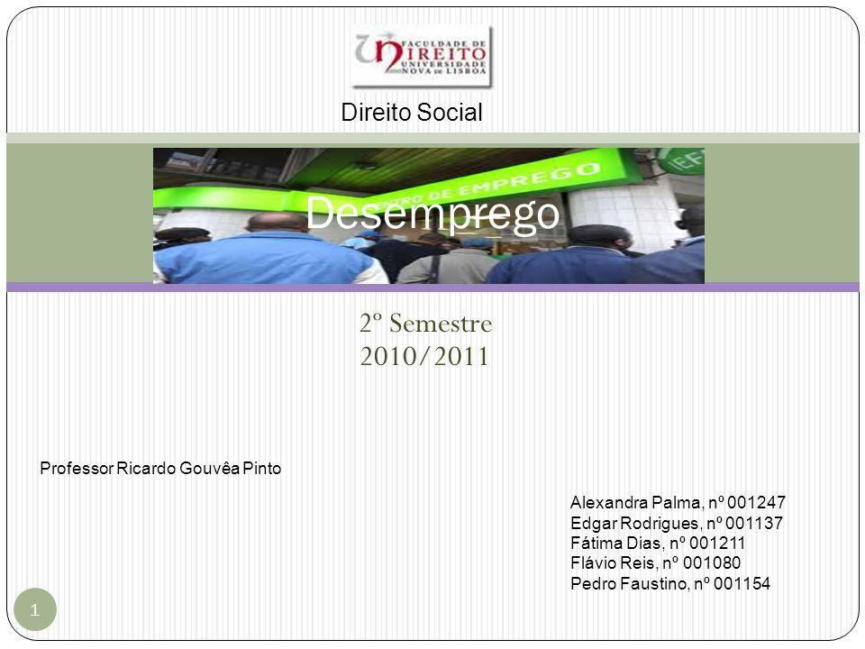 Desemprego 2º Semestre 2010/2011 Direito Social