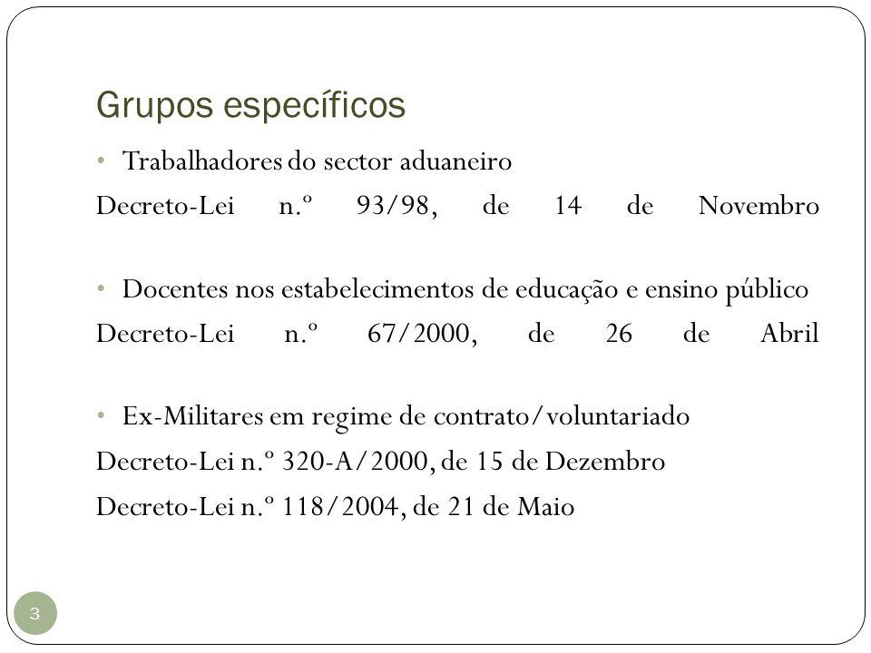 Grupos específicos Trabalhadores do sector aduaneiro