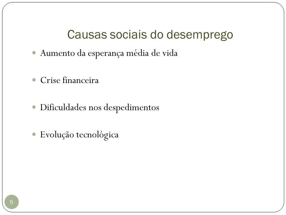 Causas sociais do desemprego