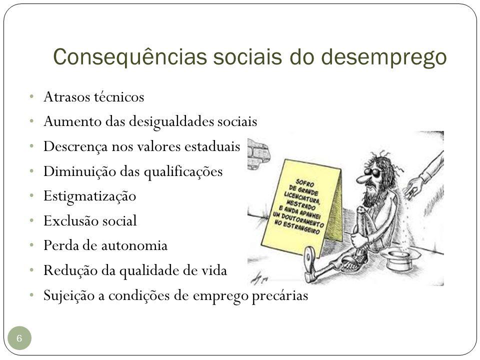 Consequências sociais do desemprego
