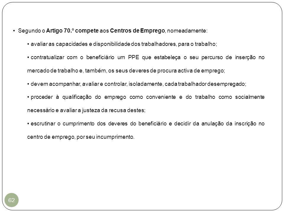 Segundo o Artigo 70.º compete aos Centros de Emprego, nomeadamente: