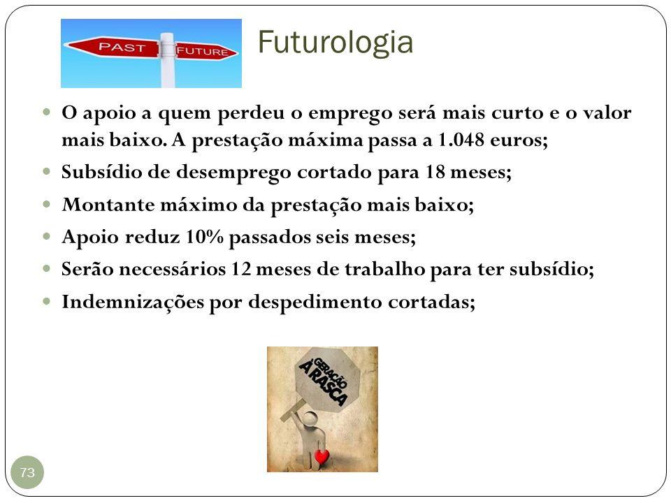 Futurologia O apoio a quem perdeu o emprego será mais curto e o valor mais baixo. A prestação máxima passa a 1.048 euros;