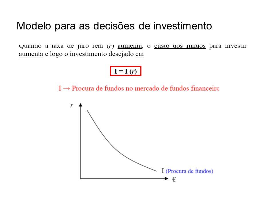 Modelo para as decisões de investimento