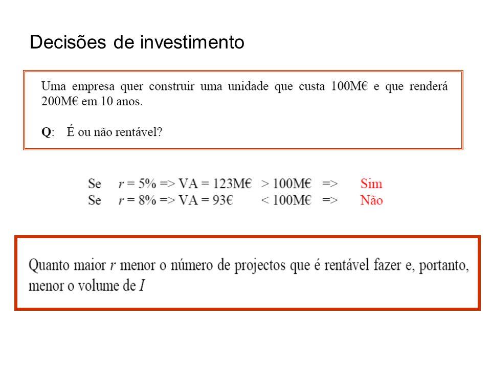 Decisões de investimento