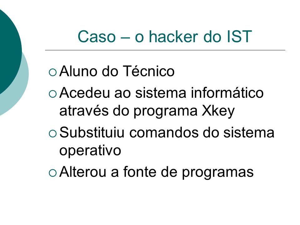 Caso – o hacker do IST Aluno do Técnico