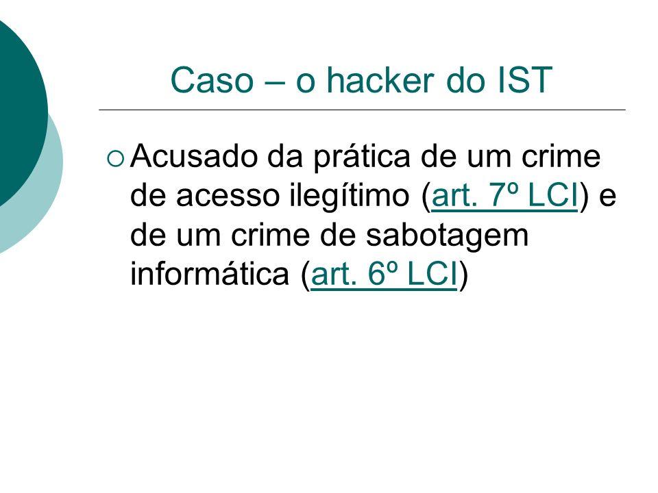 Caso – o hacker do IST Acusado da prática de um crime de acesso ilegítimo (art.