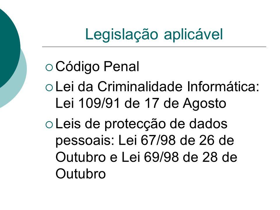 Legislação aplicável Código Penal