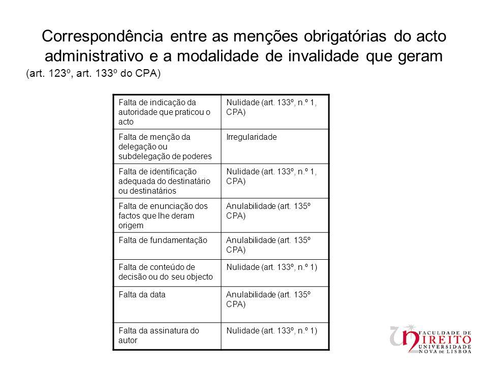 Correspondência entre as menções obrigatórias do acto administrativo e a modalidade de invalidade que geram