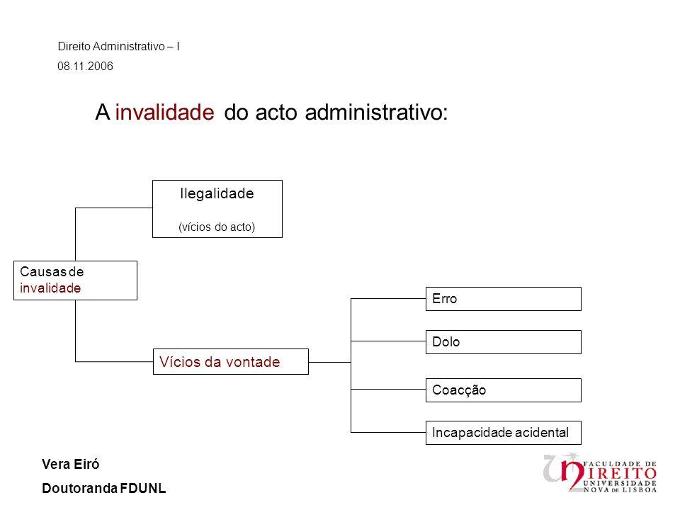 A invalidade do acto administrativo: