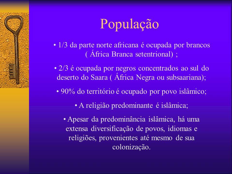 População 1/3 da parte norte africana é ocupada por brancos ( África Branca setentrional) ;