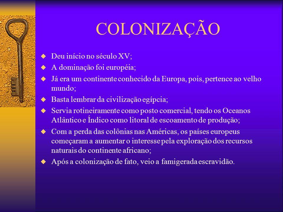 COLONIZAÇÃO Deu início no século XV; A dominação foi européia;