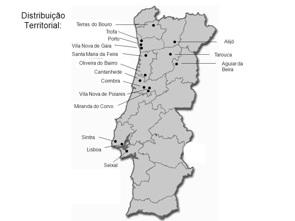 Distribuição Territorial:
