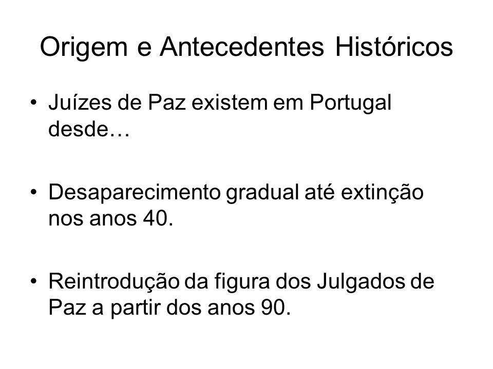 Origem e Antecedentes Históricos