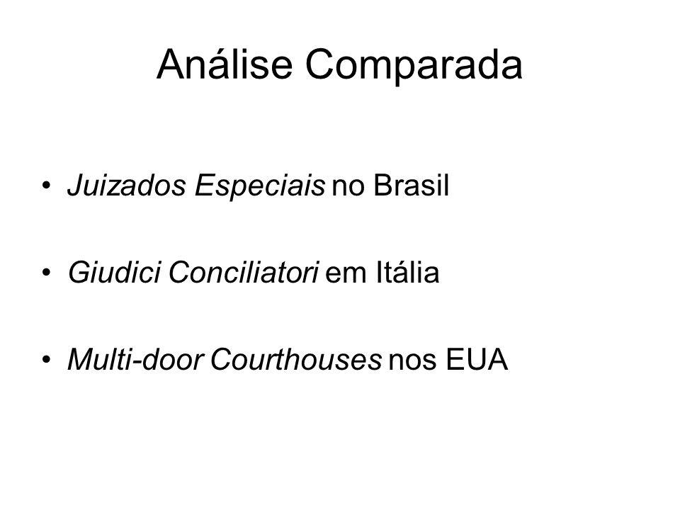 Análise Comparada Juizados Especiais no Brasil
