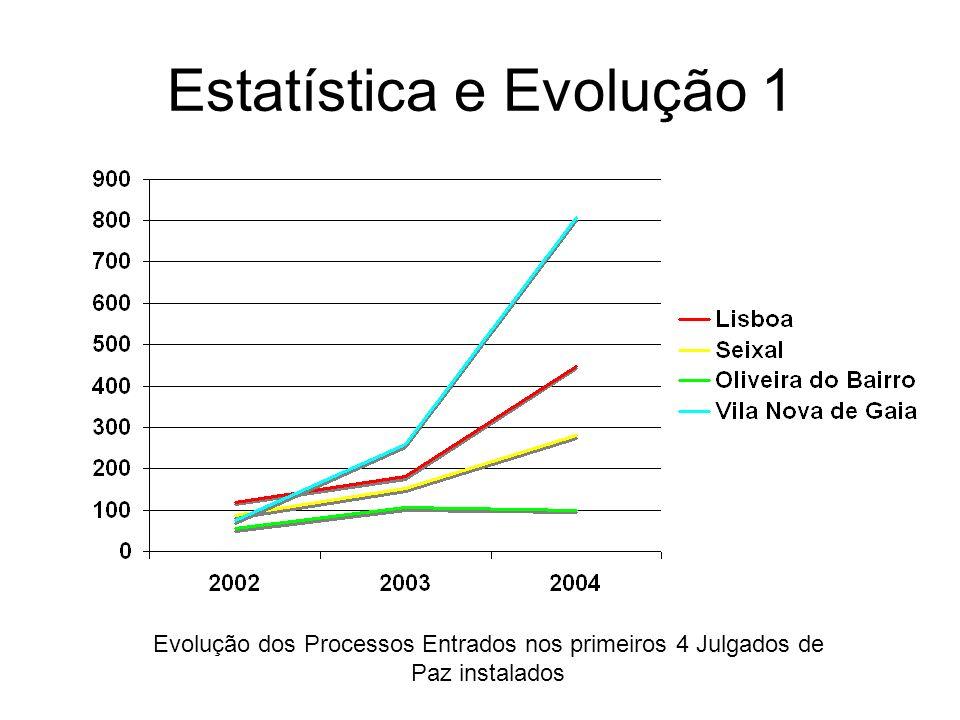 Estatística e Evolução 1