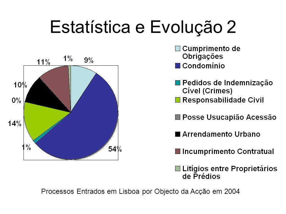 Estatística e Evolução 2