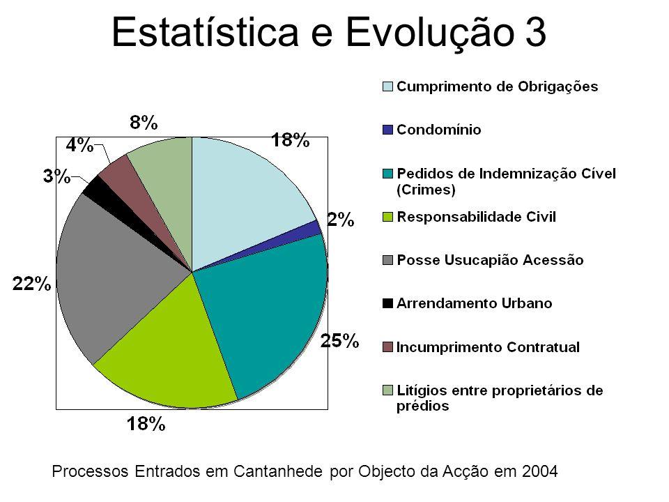 Estatística e Evolução 3