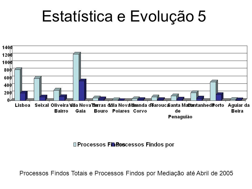 Estatística e Evolução 5