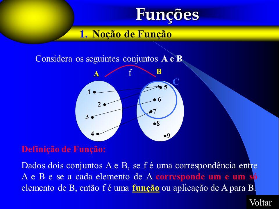 Funções 1. Noção de Função Considera os seguintes conjuntos A e B f C