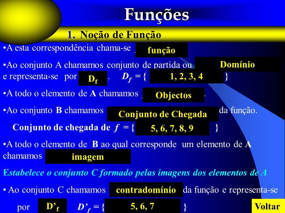Funções 1. Noção de Função A esta correspondência chama-se _________.