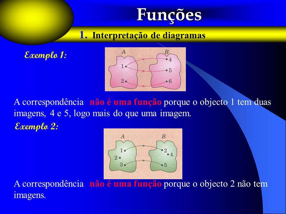 Funções 1. Interpretação de diagramas Exemplo 1: