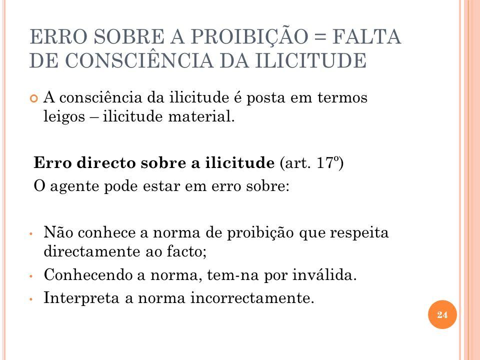 ERRO SOBRE A PROIBIÇÃO = FALTA DE CONSCIÊNCIA DA ILICITUDE