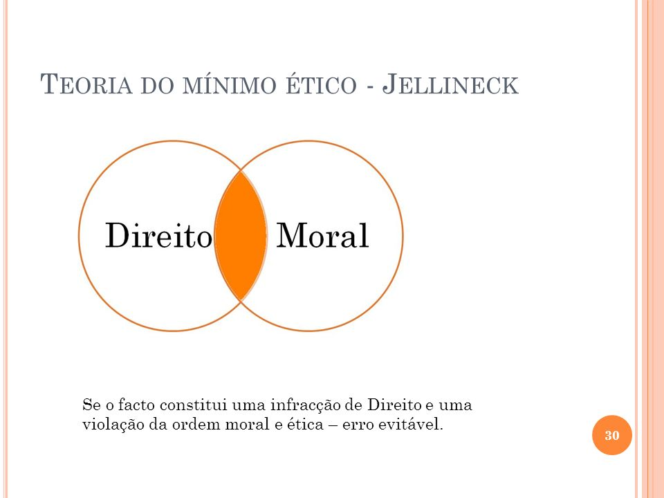 Teoria do mínimo ético - Jellineck