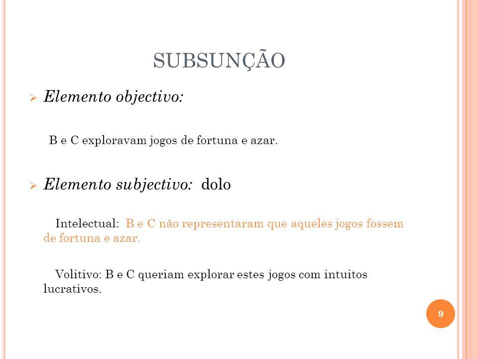 SUBSUNÇÃO Elemento objectivo: Elemento subjectivo: dolo