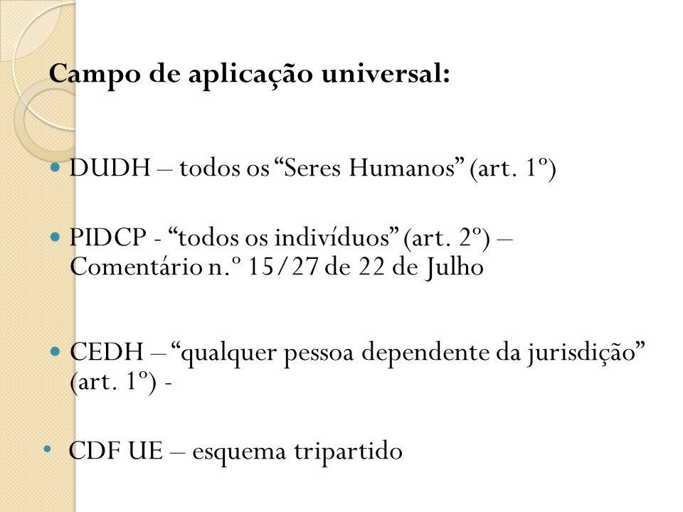 Campo de aplicação universal: