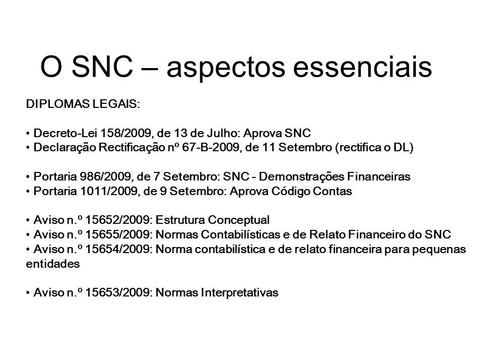O SNC – aspectos essenciais