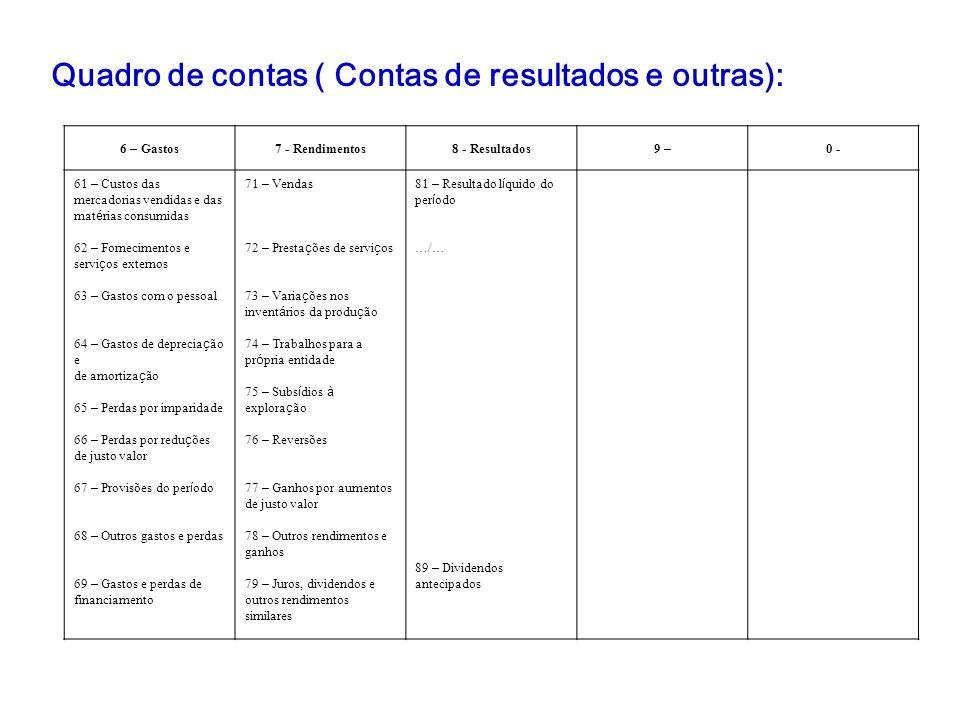 Quadro de contas ( Contas de resultados e outras):