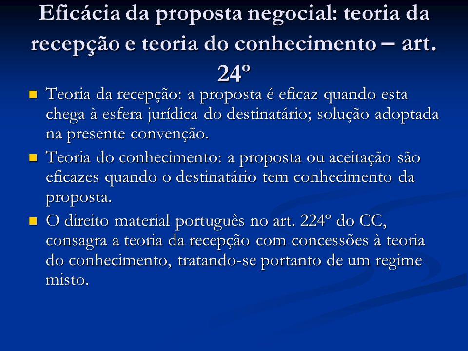 Eficácia da proposta negocial: teoria da recepção e teoria do conhecimento – art. 24º