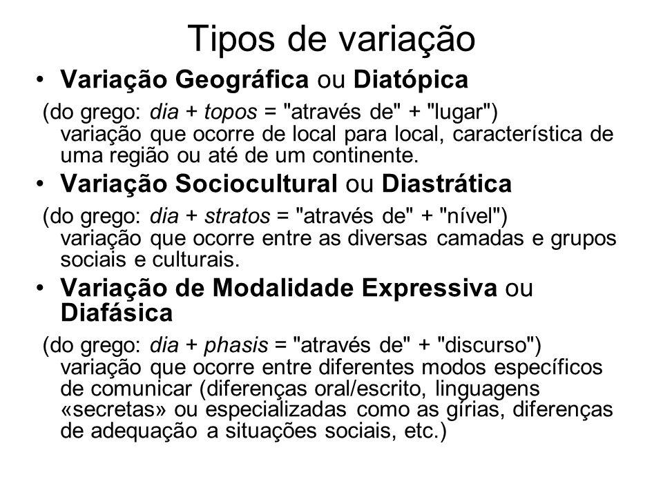 Tipos de variação Variação Geográfica ou Diatópica