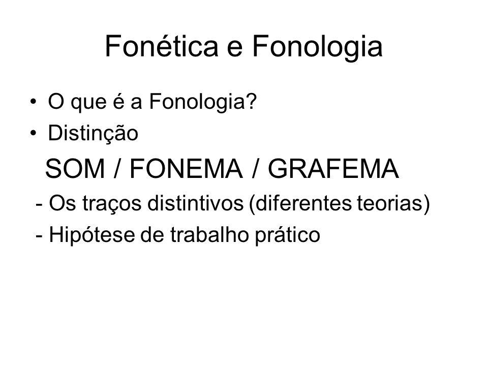 Fonética e Fonologia SOM / FONEMA / GRAFEMA O que é a Fonologia