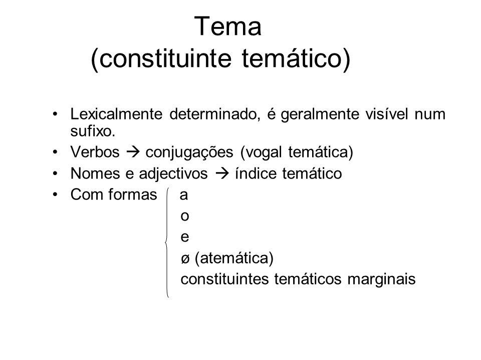 Tema (constituinte temático)