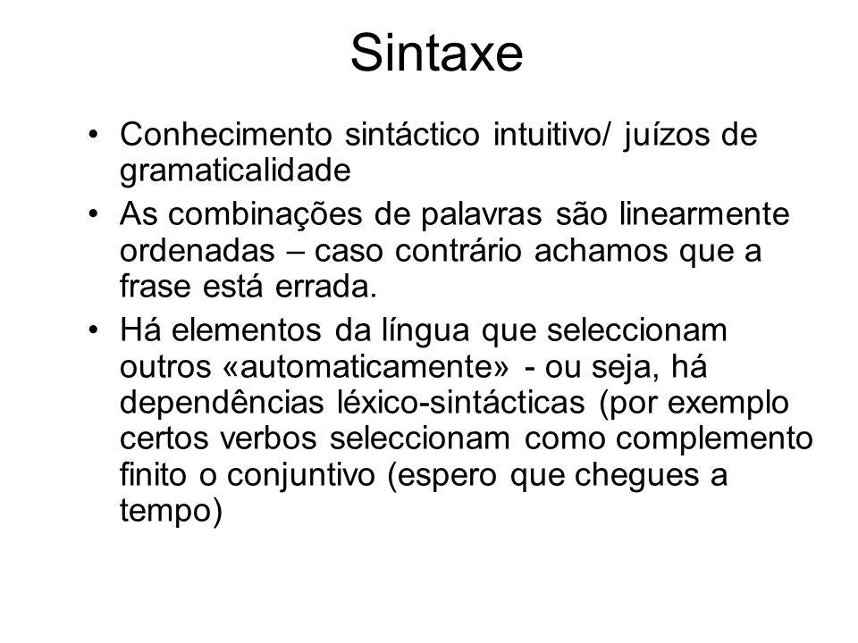 Sintaxe Conhecimento sintáctico intuitivo/ juízos de gramaticalidade